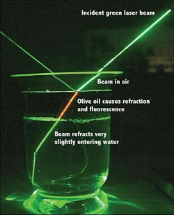 Toca Comer. Truco para saber si un aceite de oliva es virgen extra con un puntero láser verde . Marisol Collazos Soto, Rafael Barzanallana