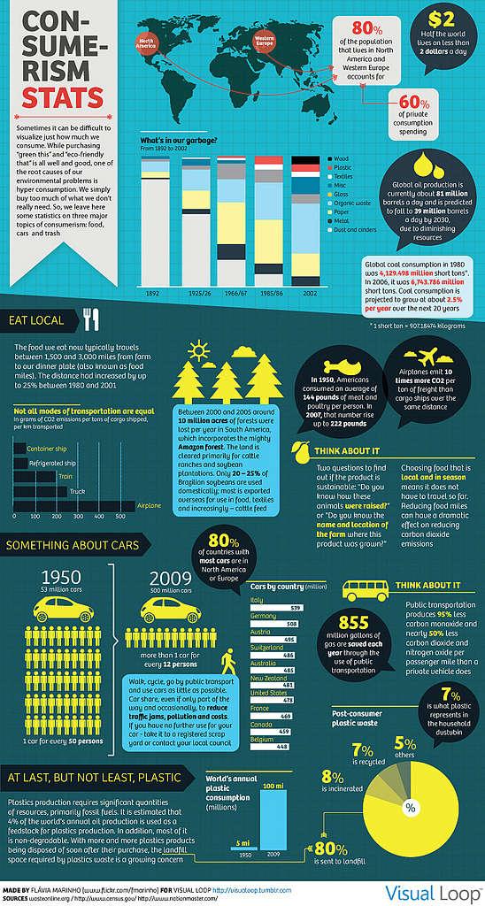 Infograf 236 A Sobre Consumismo 161 Toca Comer