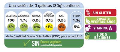 Toca Comer.   Nuevo reglamento sobre etiquetado de productos alimenticios en la UE. Marisol Collazos Soto, Rafael Barzanallana