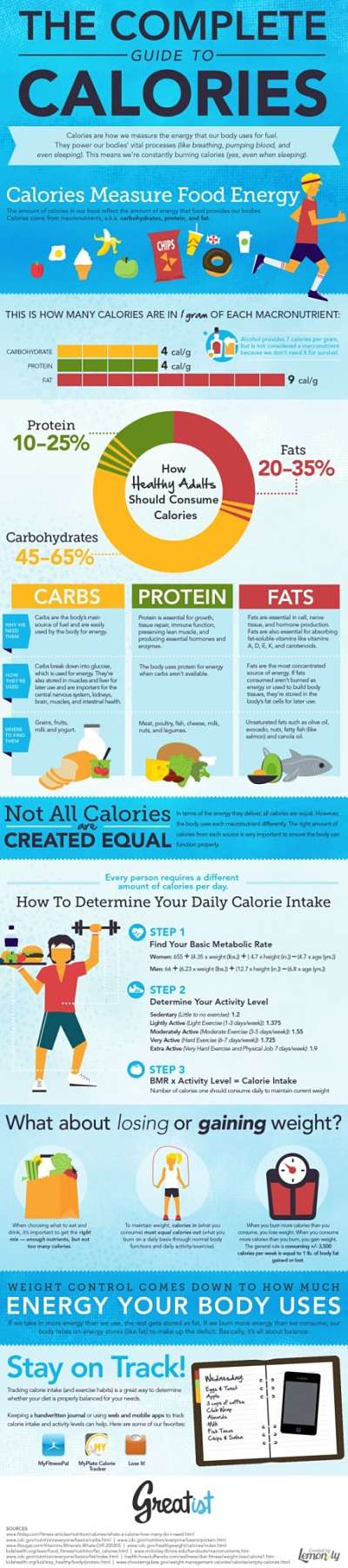 Toca Comer. Guía de las calorías en alimentacion. Marisol Collazos Soto, Rafael Barzanallana