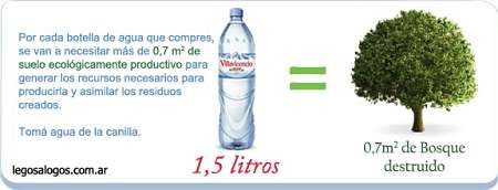 Toca Comer.  Agua envasada, no la compres . Marisol Collazos Soto, Rafael Barzanallana