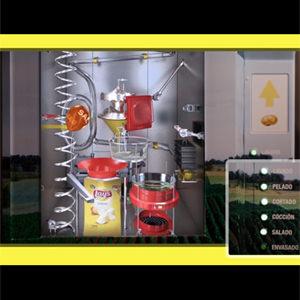 Toca Comer. Máquina expendedora qeu simula elaboración de patatas fritas Lay's de PepsiCo. Marisol Collazos Soto
