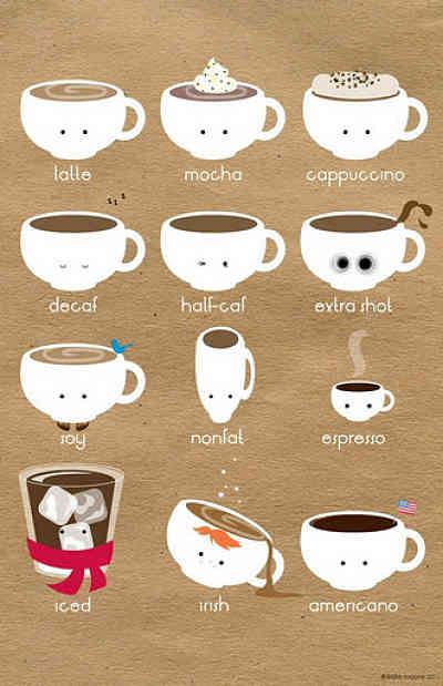 Toca Comer. Distintas formas de servir el café. Marisol Collazos Soto