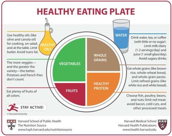 Toca Comer. Alimentación saludable. Marisol Collazos Soto